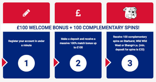 All British Casino Bonus Code